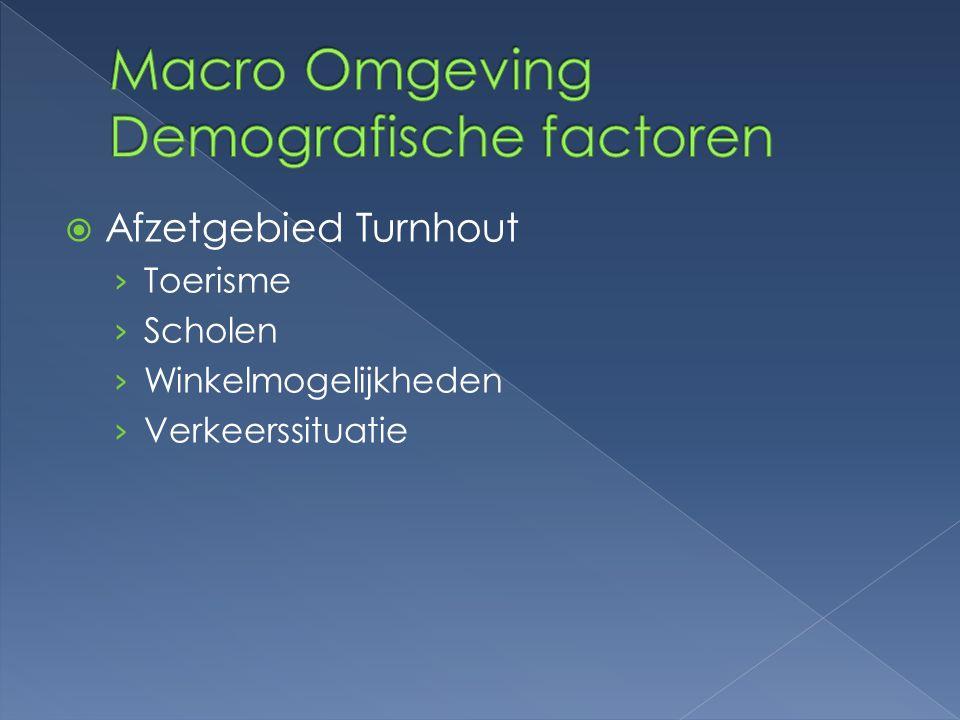  Afzetgebied Turnhout › Toerisme › Scholen › Winkelmogelijkheden › Verkeerssituatie