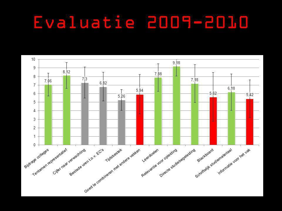 Evaluatie 2009-2010