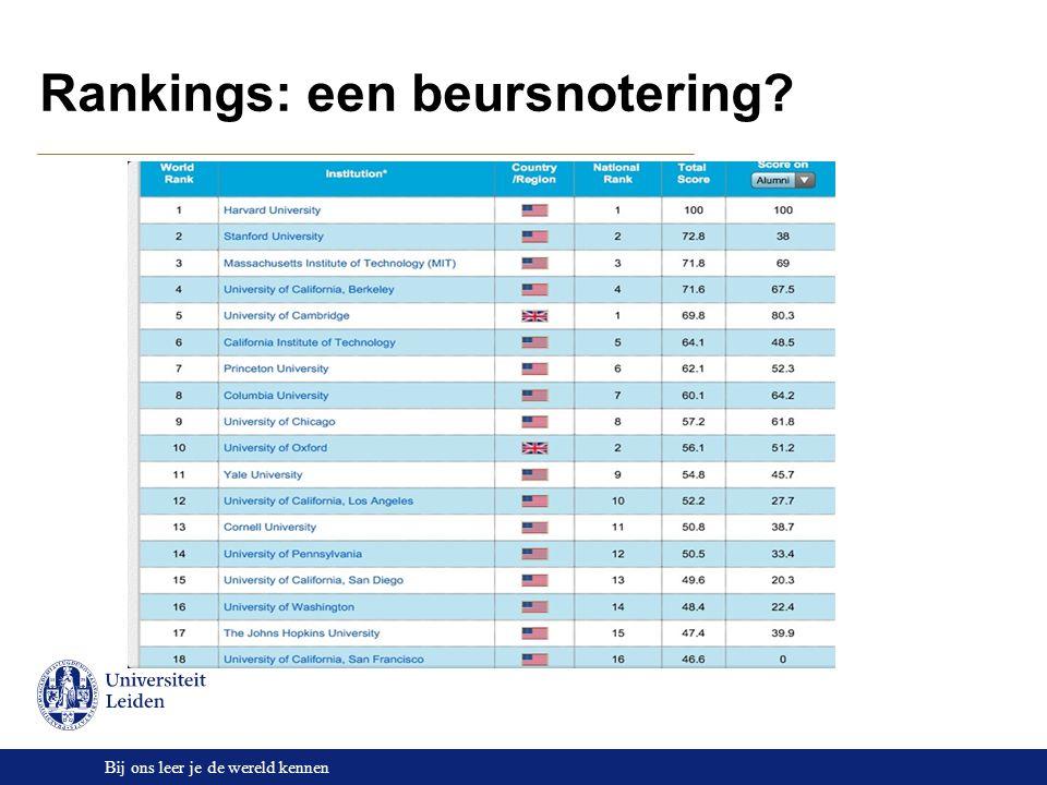 Bij ons leer je de wereld kennen Rankings: een beursnotering?