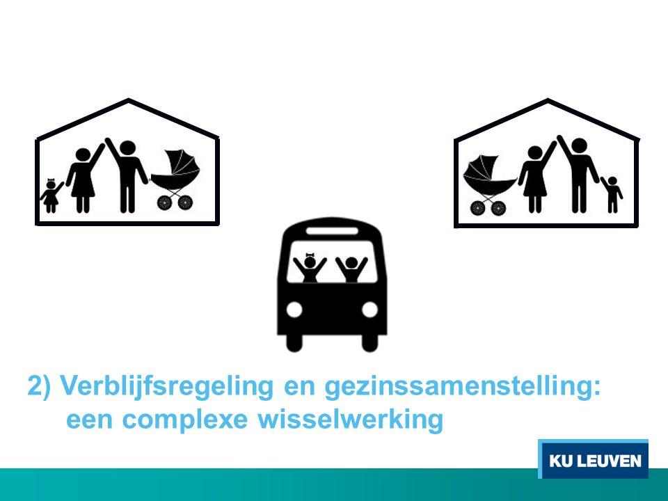 2) Verblijfsregeling en gezinssamenstelling: een complexe wisselwerking