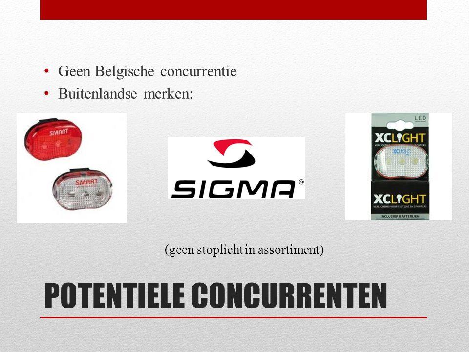 POTENTIELE CONCURRENTEN Geen Belgische concurrentie Buitenlandse merken: (geen stoplicht in assortiment)