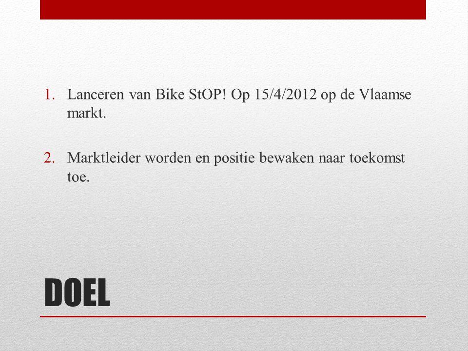 DOEL 1.Lanceren van Bike StOP. Op 15/4/2012 op de Vlaamse markt.
