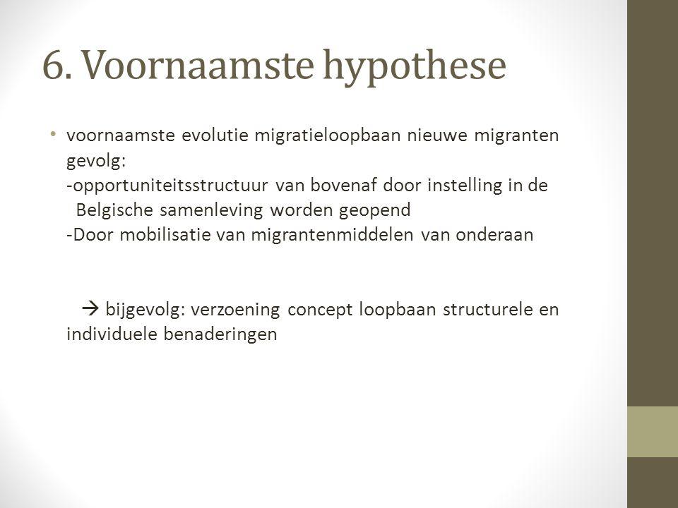 6. Voornaamste hypothese voornaamste evolutie migratieloopbaan nieuwe migranten gevolg: -opportuniteitsstructuur van bovenaf door instelling in de Bel