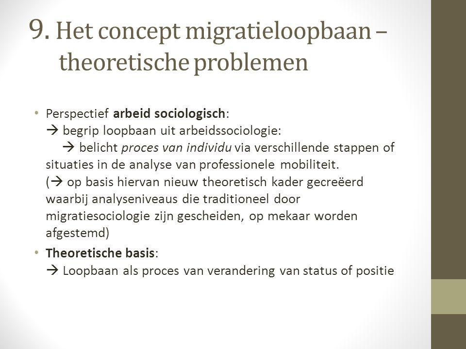 9. Het concept migratieloopbaan – theoretische problemen Perspectief arbeid sociologisch:  begrip loopbaan uit arbeidssociologie:  belicht proces va