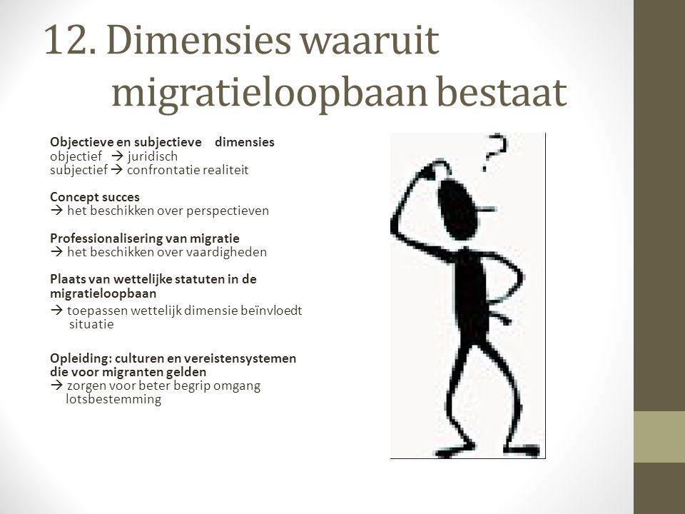 12. Dimensies waaruit migratieloopbaan bestaat Objectieve en subjectieve dimensies objectief  juridisch subjectief  confrontatie realiteit Concept s