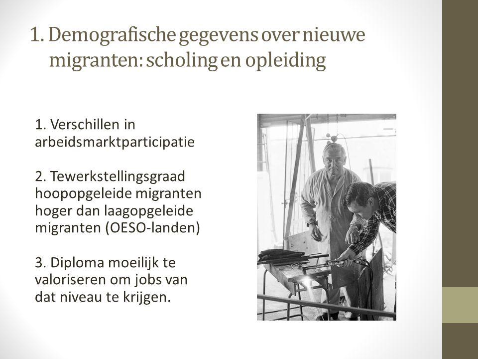 1. Demografische gegevens over nieuwe migranten: scholing en opleiding 1. Verschillen in arbeidsmarktparticipatie 2. Tewerkstellingsgraad hoopopgeleid