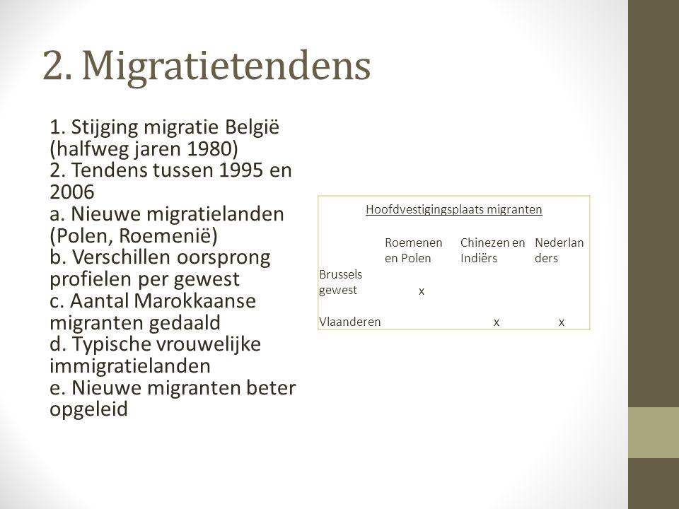 2. Migratietendens 1. Stijging migratie België (halfweg jaren 1980) 2. Tendens tussen 1995 en 2006 a. Nieuwe migratielanden (Polen, Roemenië) b. Versc