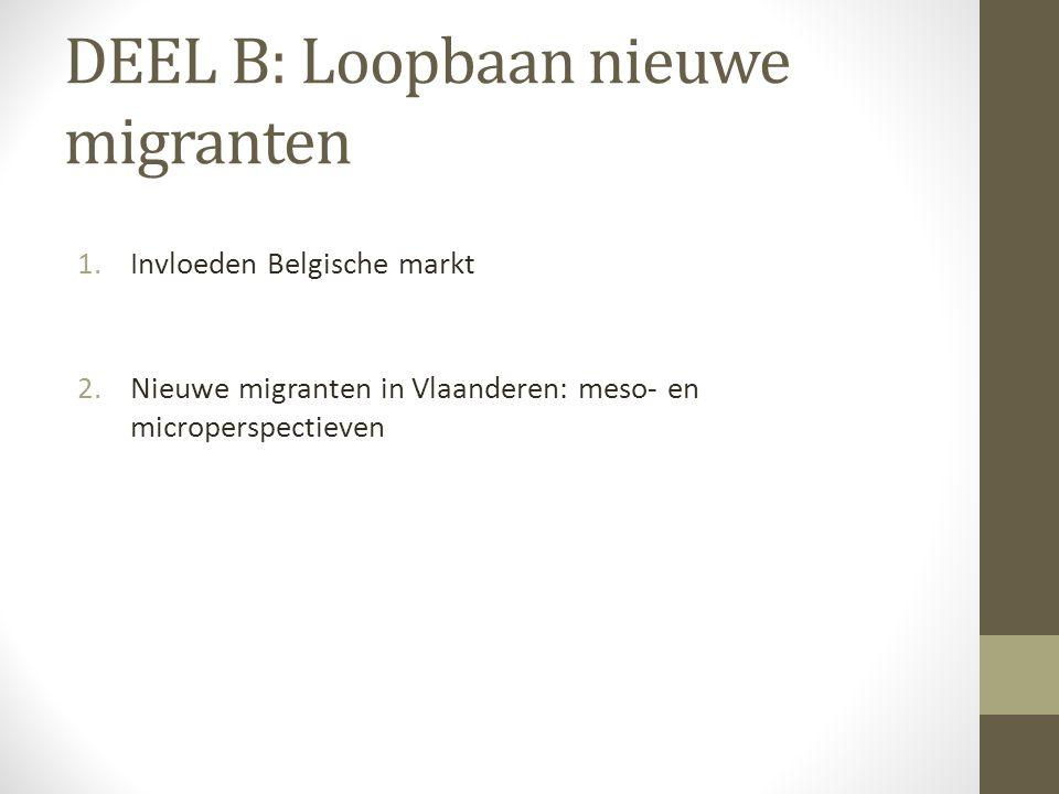DEEL B: Loopbaan nieuwe migranten 1.Invloeden Belgische markt 2.Nieuwe migranten in Vlaanderen: meso- en microperspectieven
