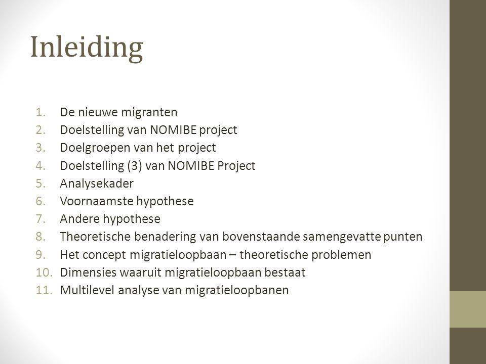 Inleiding 1.De nieuwe migranten 2.Doelstelling van NOMIBE project 3.Doelgroepen van het project 4.Doelstelling (3) van NOMIBE Project 5.Analysekader 6