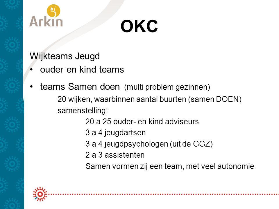 OKC Wijkteams Jeugd ouder en kind teams teams Samen doen (multi problem gezinnen) 20 wijken, waarbinnen aantal buurten (samen DOEN) samenstelling: 20