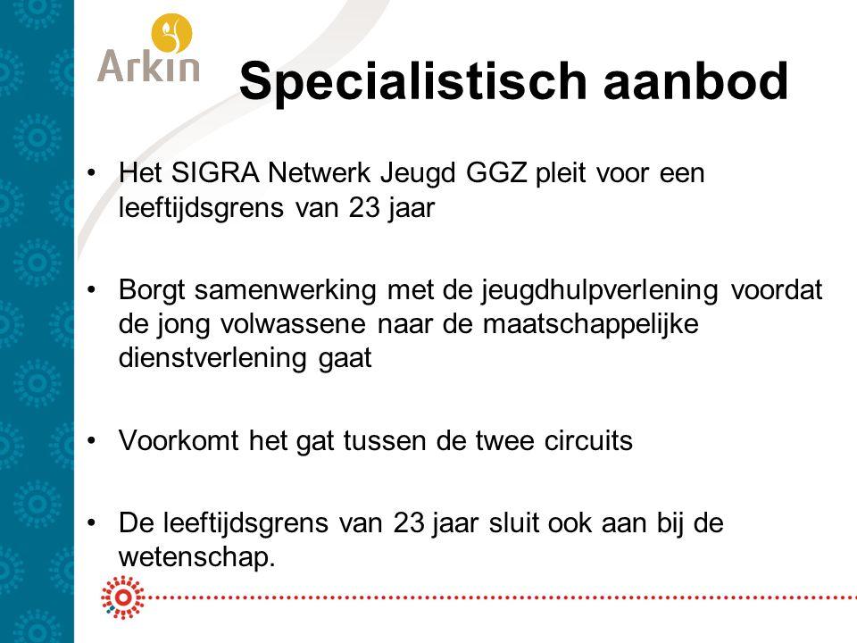 Specialistisch aanbod Het SIGRA Netwerk Jeugd GGZ pleit voor een leeftijdsgrens van 23 jaar Borgt samenwerking met de jeugdhulpverlening voordat de jo