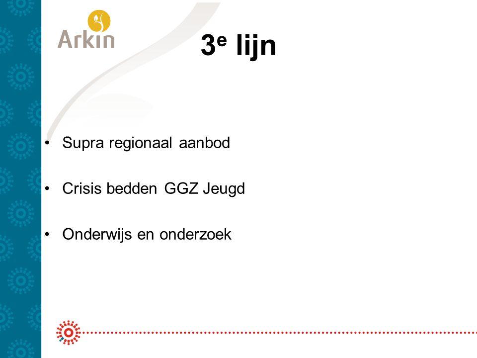 3 e lijn Supra regionaal aanbod Crisis bedden GGZ Jeugd Onderwijs en onderzoek