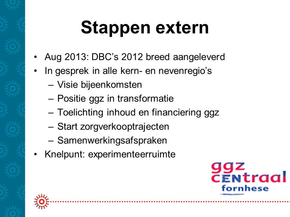 Stappen extern Aug 2013: DBC's 2012 breed aangeleverd In gesprek in alle kern- en nevenregio's –Visie bijeenkomsten –Positie ggz in transformatie –Toe