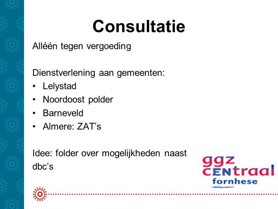 Consultatie Alléén tegen vergoeding Dienstverlening aan gemeenten: Lelystad Noordoost polder Barneveld Almere: ZAT's Idee: folder over mogelijkheden n