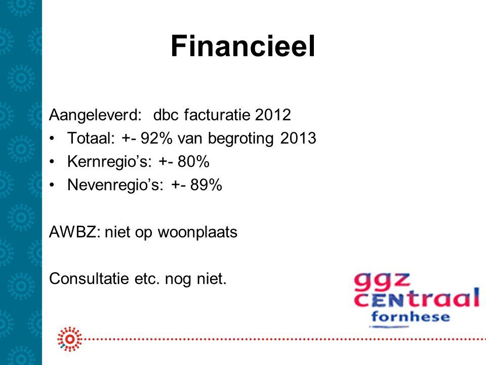 Financieel Aangeleverd: dbc facturatie 2012 Totaal: +- 92% van begroting 2013 Kernregio's: +- 80% Nevenregio's: +- 89% AWBZ: niet op woonplaats Consul