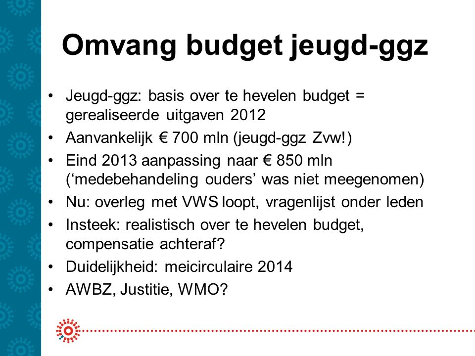 Omvang budget jeugd-ggz Jeugd-ggz: basis over te hevelen budget = gerealiseerde uitgaven 2012 Aanvankelijk € 700 mln (jeugd-ggz Zvw!) Eind 2013 aanpas