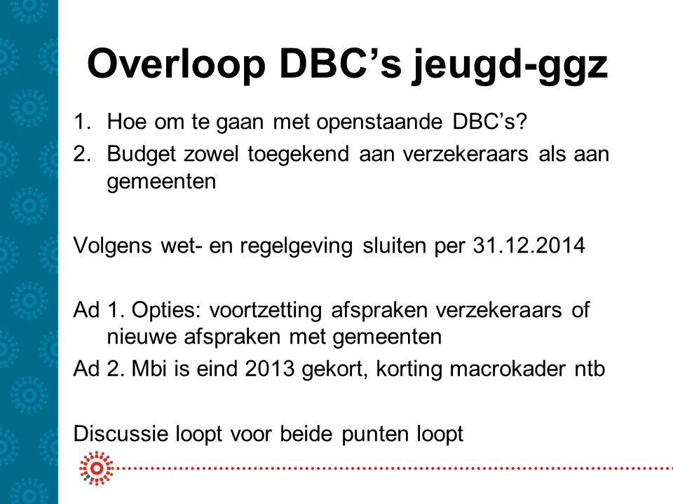 Overloop DBC's jeugd-ggz 1.Hoe om te gaan met openstaande DBC's? 2.Budget zowel toegekend aan verzekeraars als aan gemeenten Volgens wet- en regelgevi