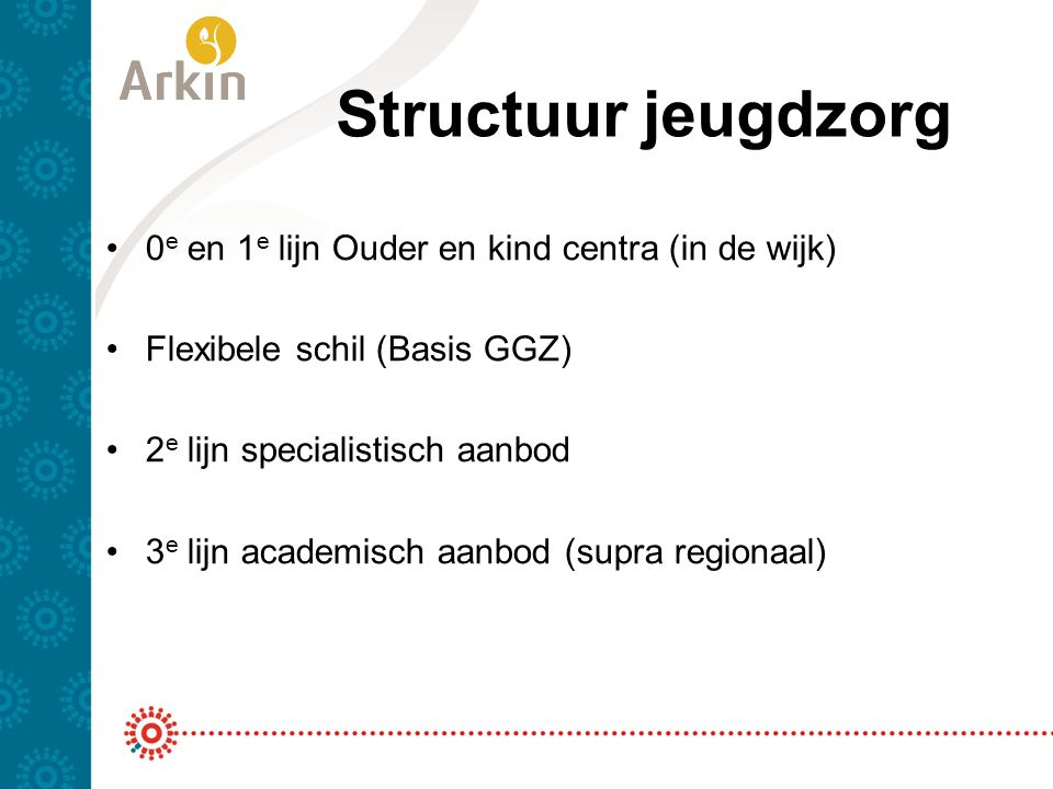 Structuur jeugdzorg 0 e en 1 e lijn Ouder en kind centra (in de wijk) Flexibele schil (Basis GGZ) 2 e lijn specialistisch aanbod 3 e lijn academisch a