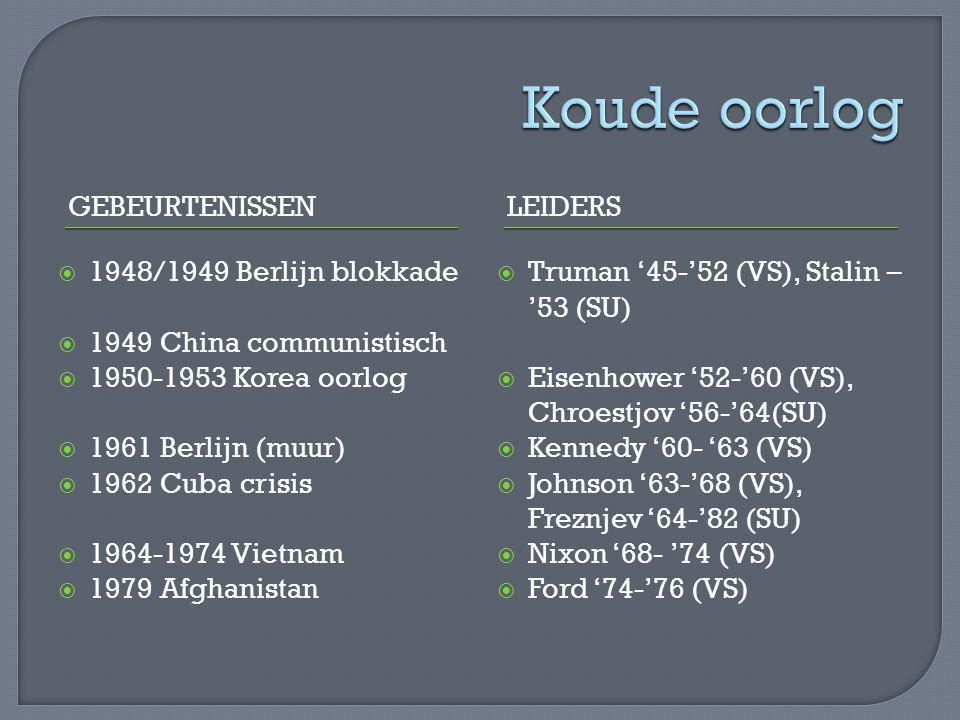 GEBEURTENISSENLEIDERS  1948/1949 Berlijn blokkade  1949 China communistisch  1950-1953 Korea oorlog  1961 Berlijn (muur)  1962 Cuba crisis  1964