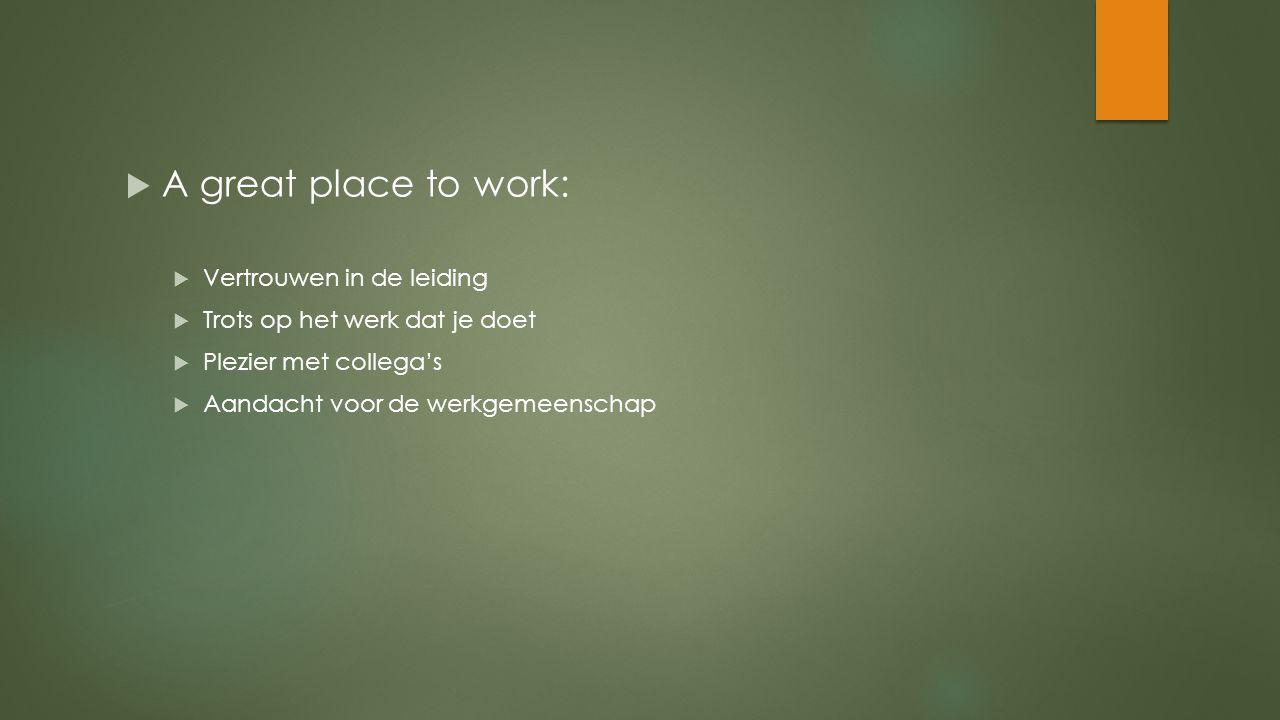  A great place to work:  Vertrouwen in de leiding  Trots op het werk dat je doet  Plezier met collega's  Aandacht voor de werkgemeenschap