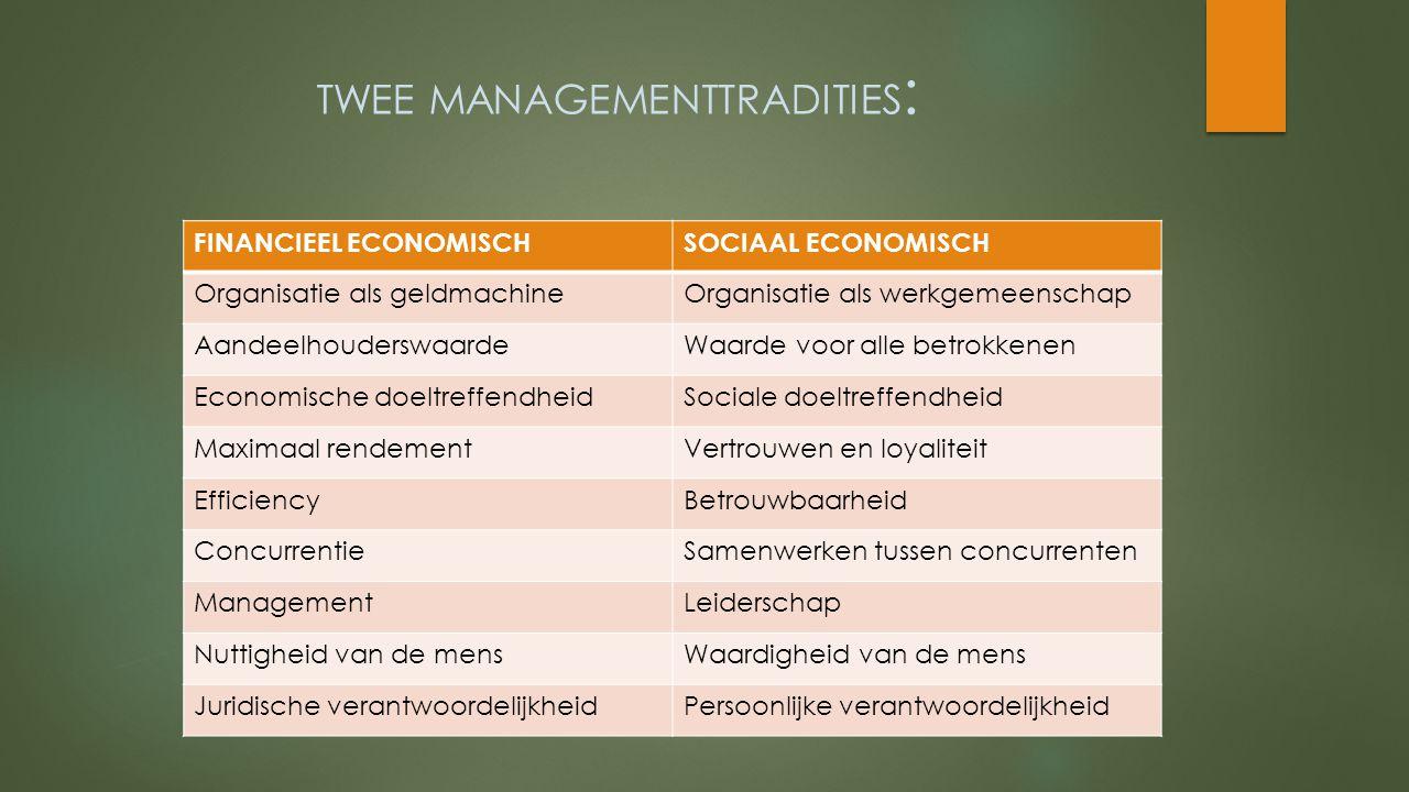 TWEE MANAGEMENTTRADITIES : FINANCIEEL ECONOMISCHSOCIAAL ECONOMISCH Organisatie als geldmachineOrganisatie als werkgemeenschap AandeelhouderswaardeWaar