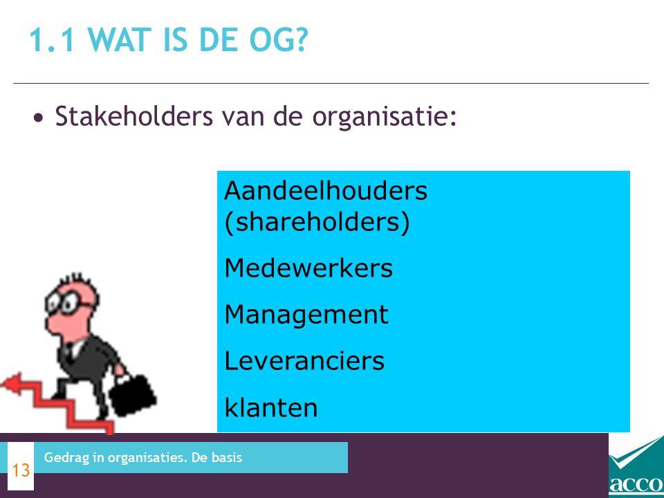 Stakeholders van de organisatie: 1.1 WAT IS DE OG? 13 Gedrag in organisaties. De basis Aandeelhouders (shareholders) Medewerkers Management Leverancie