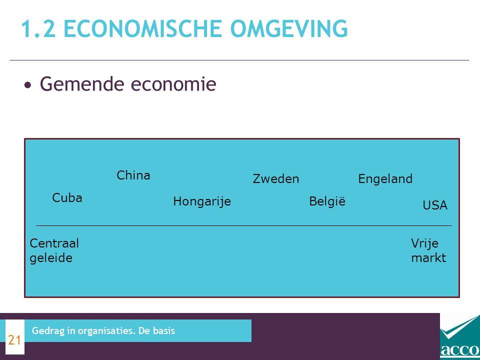 Gemende economie 1.2 ECONOMISCHE OMGEVING 21 Gedrag in organisaties. De basis Centraal geleide Vrije markt Cuba China Hongarije Zweden België Engeland