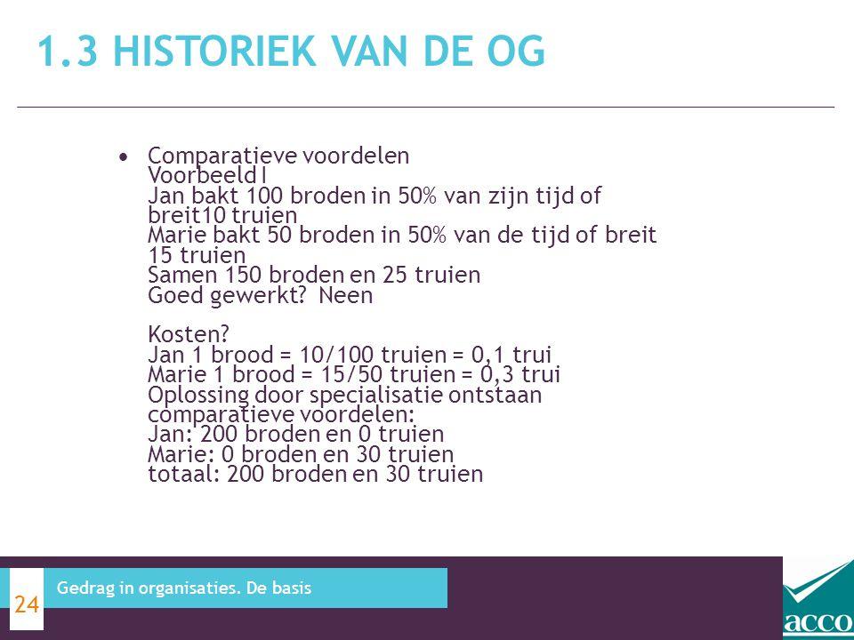 1.3 HISTORIEK VAN DE OG 24 Gedrag in organisaties. De basis Comparatieve voordelen Voorbeeld I Jan bakt 100 broden in 50% van zijn tijd of breit10 tru