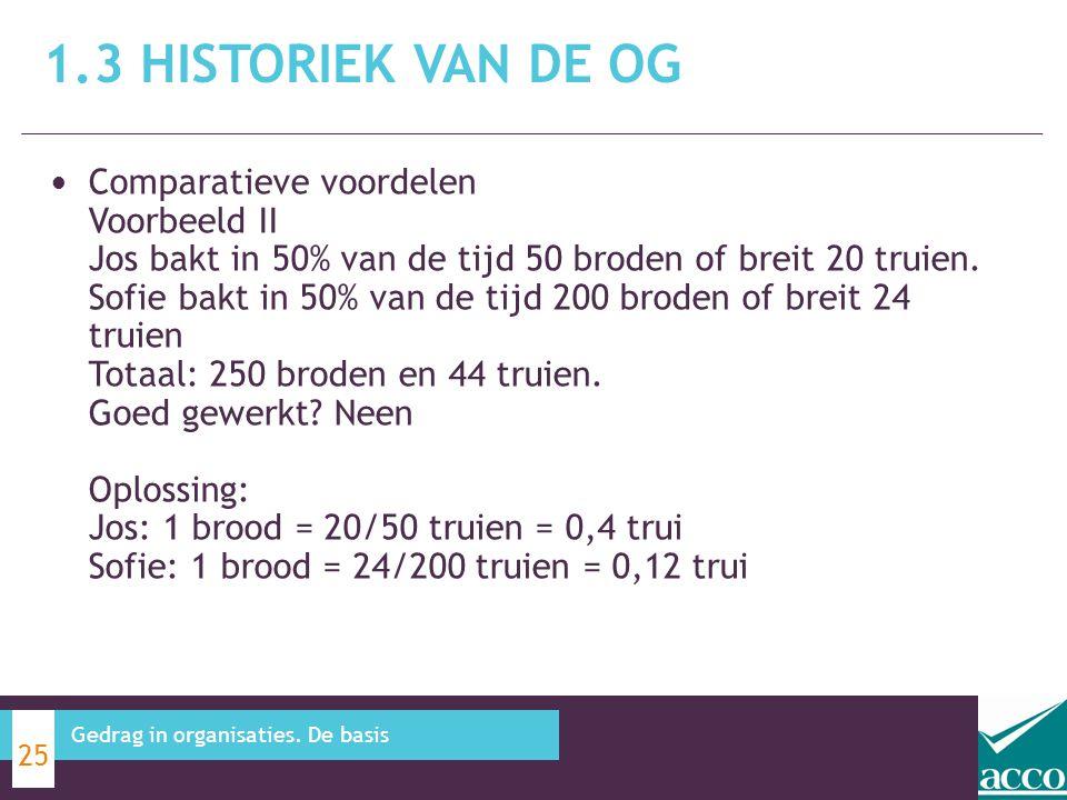 1.3 HISTORIEK VAN DE OG 25 Gedrag in organisaties. De basis Comparatieve voordelen Voorbeeld II Jos bakt in 50% van de tijd 50 broden of breit 20 trui