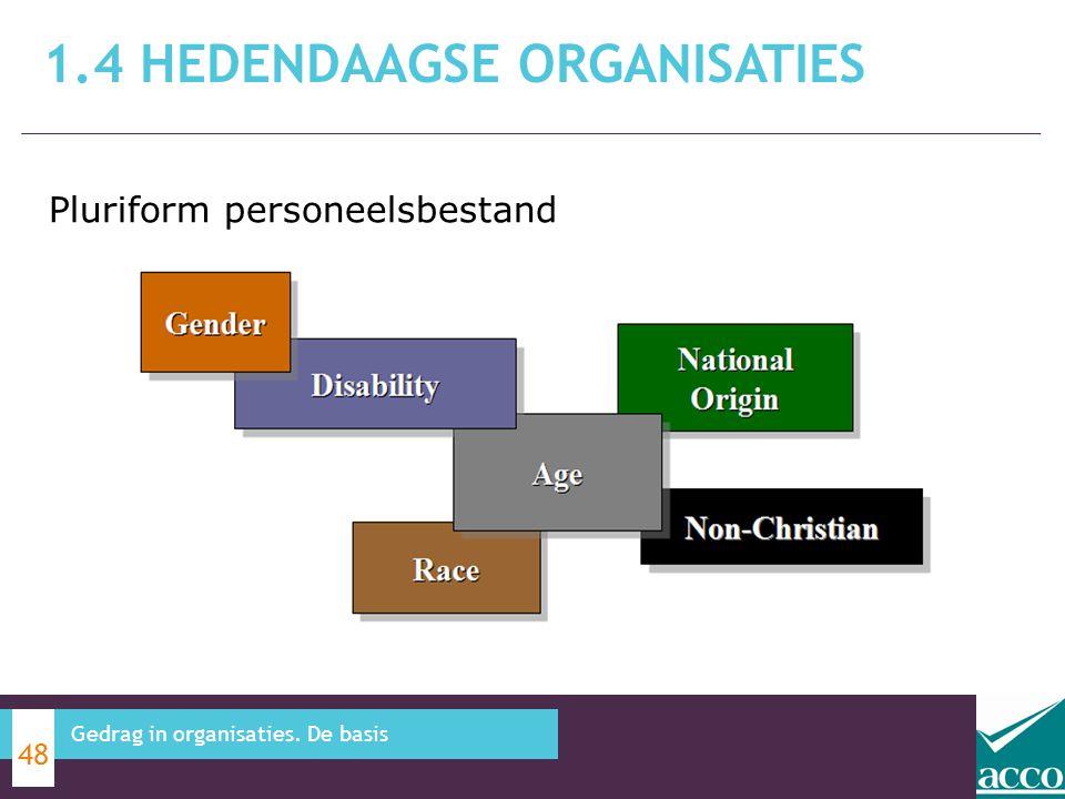 1.4 HEDENDAAGSE ORGANISATIES 48 Gedrag in organisaties. De basis Pluriform personeelsbestand