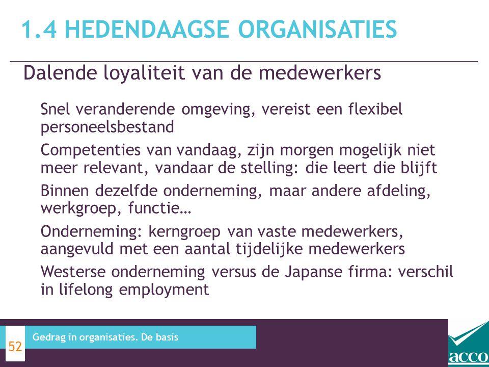 Dalende loyaliteit van de medewerkers 1.4 HEDENDAAGSE ORGANISATIES 52 Gedrag in organisaties. De basis Snel veranderende omgeving, vereist een flexibe