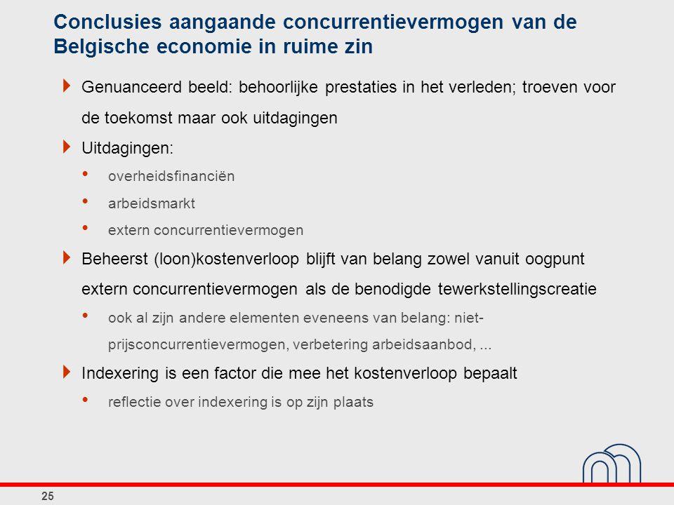 Conclusies aangaande concurrentievermogen van de Belgische economie in ruime zin  Genuanceerd beeld: behoorlijke prestaties in het verleden; troeven
