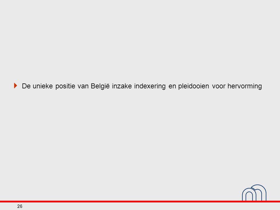  De unieke positie van België inzake indexering en pleidooien voor hervorming 26