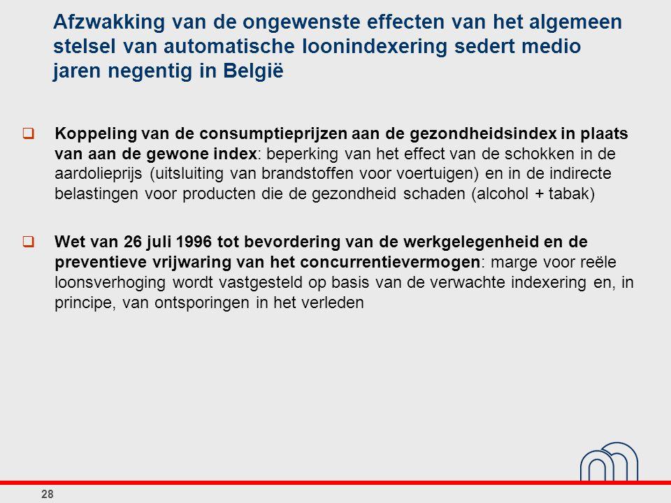 28 Afzwakking van de ongewenste effecten van het algemeen stelsel van automatische loonindexering sedert medio jaren negentig in België  Koppeling van de consumptieprijzen aan de gezondheidsindex in plaats van aan de gewone index: beperking van het effect van de schokken in de aardolieprijs (uitsluiting van brandstoffen voor voertuigen) en in de indirecte belastingen voor producten die de gezondheid schaden (alcohol + tabak)  Wet van 26 juli 1996 tot bevordering van de werkgelegenheid en de preventieve vrijwaring van het concurrentievermogen: marge voor reële loonsverhoging wordt vastgesteld op basis van de verwachte indexering en, in principe, van ontsporingen in het verleden