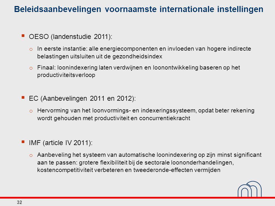 32 Beleidsaanbevelingen voornaamste internationale instellingen  OESO (landenstudie 2011): o In eerste instantie: alle energiecomponenten en invloeden van hogere indirecte belastingen uitsluiten uit de gezondheidsindex o Finaal: loonindexering laten verdwijnen en loonontwikkeling baseren op het productiviteitsverloop  EC (Aanbevelingen 2011 en 2012): o Hervorming van het loonvormings- en indexeringssysteem, opdat beter rekening wordt gehouden met productiviteit en concurrentiekracht  IMF (article IV 2011): o Aanbeveling het systeem van automatische loonindexering op zijn minst significant aan te passen: grotere flexibiliteit bij de sectorale loononderhandelingen, kostencompetitiviteit verbeteren en tweederonde-effecten vermijden