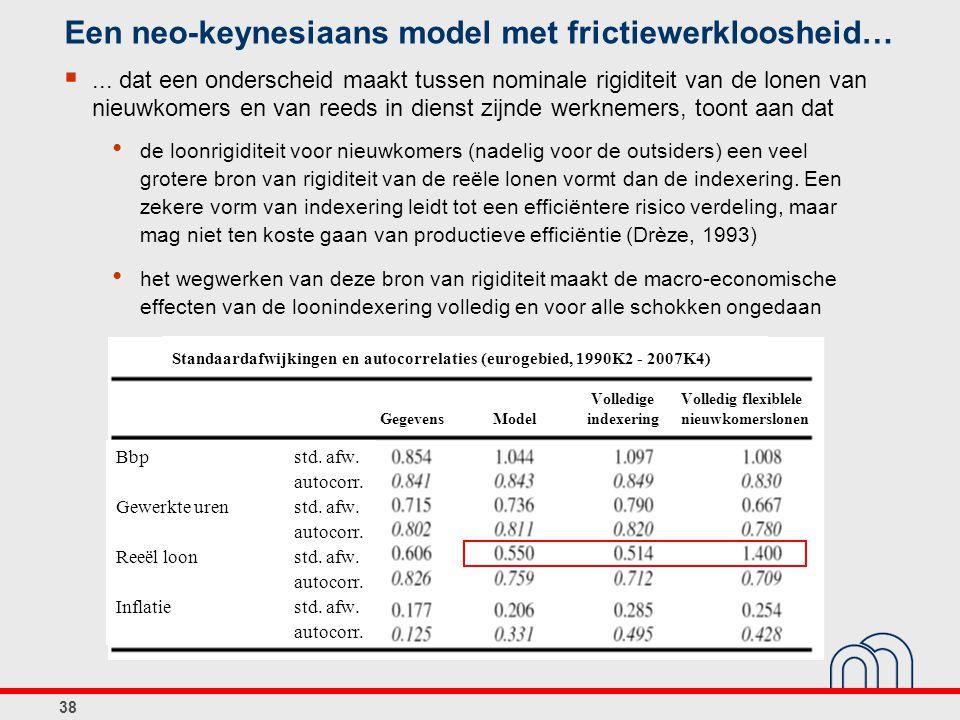 38 Een neo-keynesiaans model met frictiewerkloosheid… ... dat een onderscheid maakt tussen nominale rigiditeit van de lonen van nieuwkomers en van re