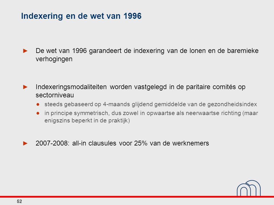 52 Indexering en de wet van 1996 ► De wet van 1996 garandeert de indexering van de lonen en de baremieke verhogingen ► Indexeringsmodaliteiten worden