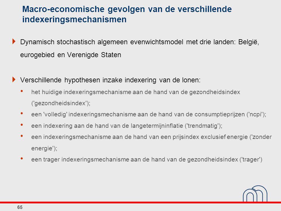 Macro-economische gevolgen van de verschillende indexeringsmechanismen  Dynamisch stochastisch algemeen evenwichtsmodel met drie landen: België, eurogebied en Verenigde Staten  Verschillende hypothesen inzake indexering van de lonen: het huidige indexeringsmechanisme aan de hand van de gezondheidsindex ( gezondheidsindex ); een volledig indexeringsmechanisme aan de hand van de consumptieprijzen ( ncpi ); een indexering aan de hand van de langetermijninflatie ( trendmatig ); een indexeringsmechanisme aan de hand van een prijsindex exclusief energie ( zonder energie ); een trager indexeringsmechanisme aan de hand van de gezondheidsindex ( trager ) 65