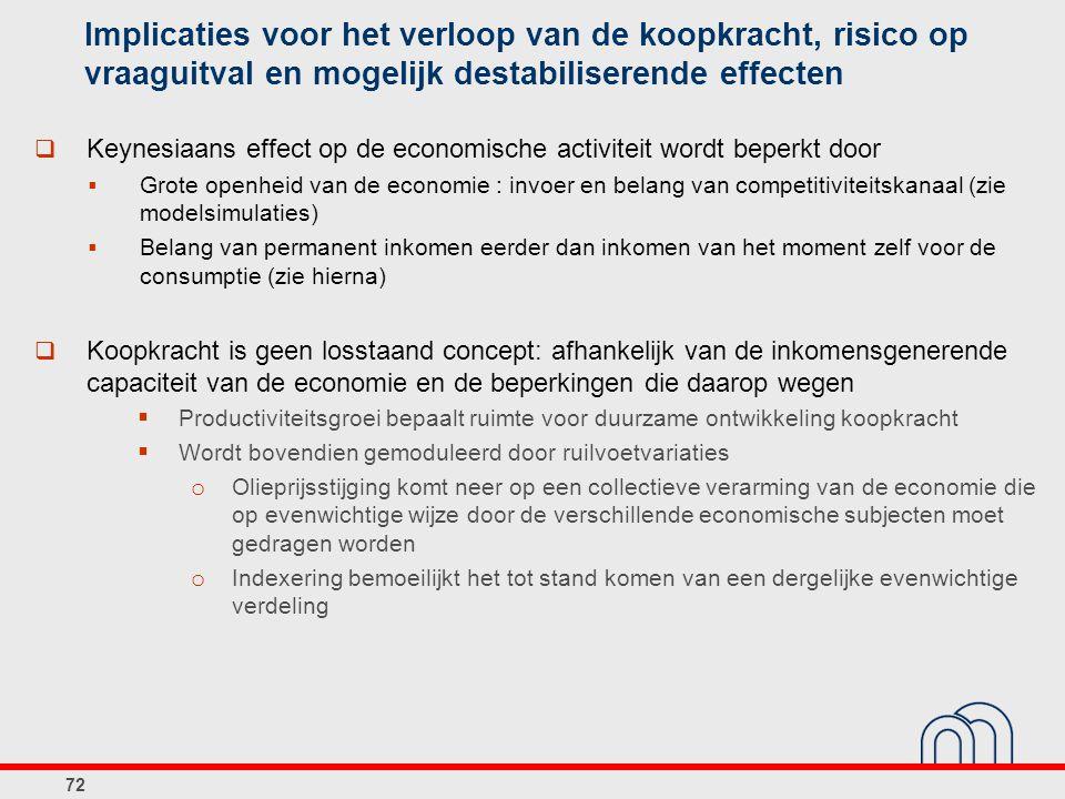 Implicaties voor het verloop van de koopkracht, risico op vraaguitval en mogelijk destabiliserende effecten 72  Keynesiaans effect op de economische