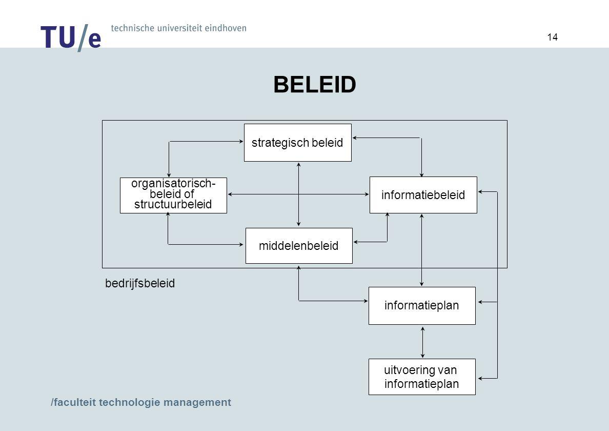 /faculteit technologie management 14 BELEID strategisch beleid informatiebeleid uitvoering van informatieplan informatieplan middelenbeleid organisatorisch- beleid of structuurbeleid bedrijfsbeleid