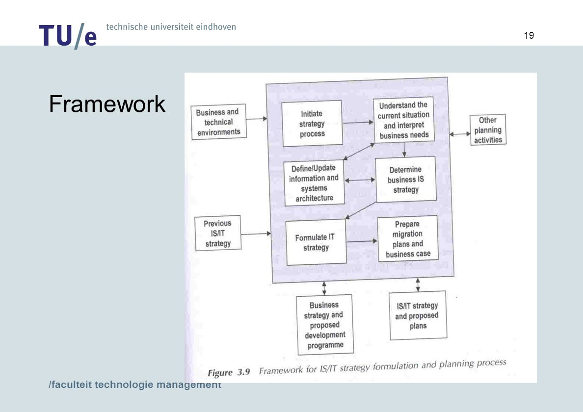/faculteit technologie management 19 Framework