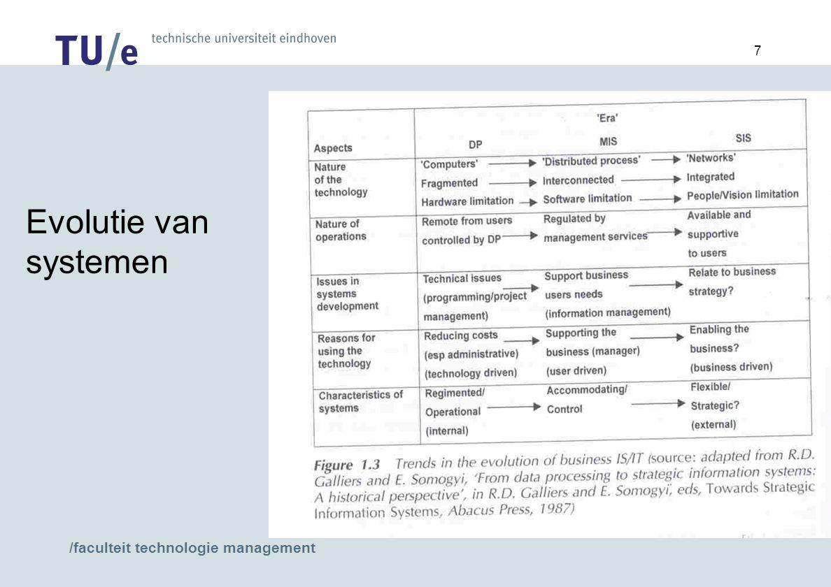 /faculteit technologie management 7 Evolutie van systemen
