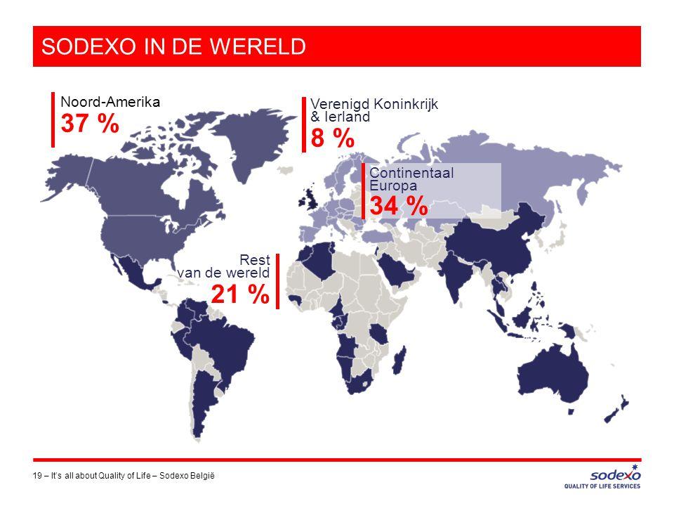 SODEXO IN DE WERELD 19 –It's all about Quality of Life – Sodexo België Rest van de wereld 21 % Noord-Amerika 37 % Verenigd Koninkrijk & Ierland 8 % Co
