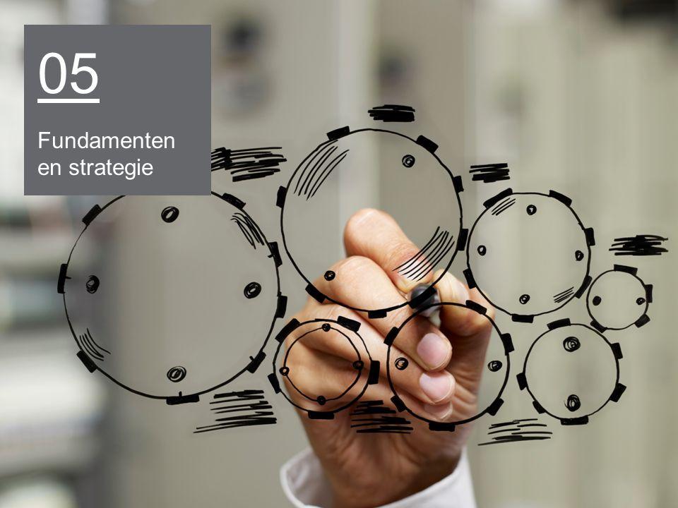 05 Fundamenten en strategie
