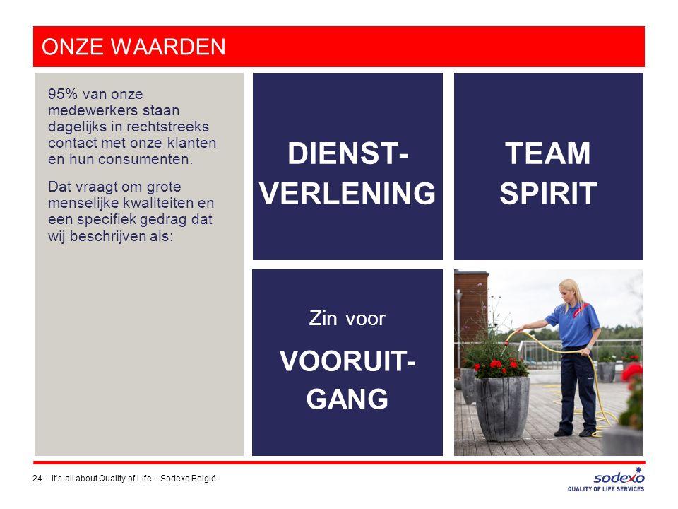 ONZE WAARDEN 24 –It's all about Quality of Life – Sodexo België DIENST- VERLENING TEAM SPIRIT Zin voor VOORUIT- GANG 95% van onze medewerkers staan da