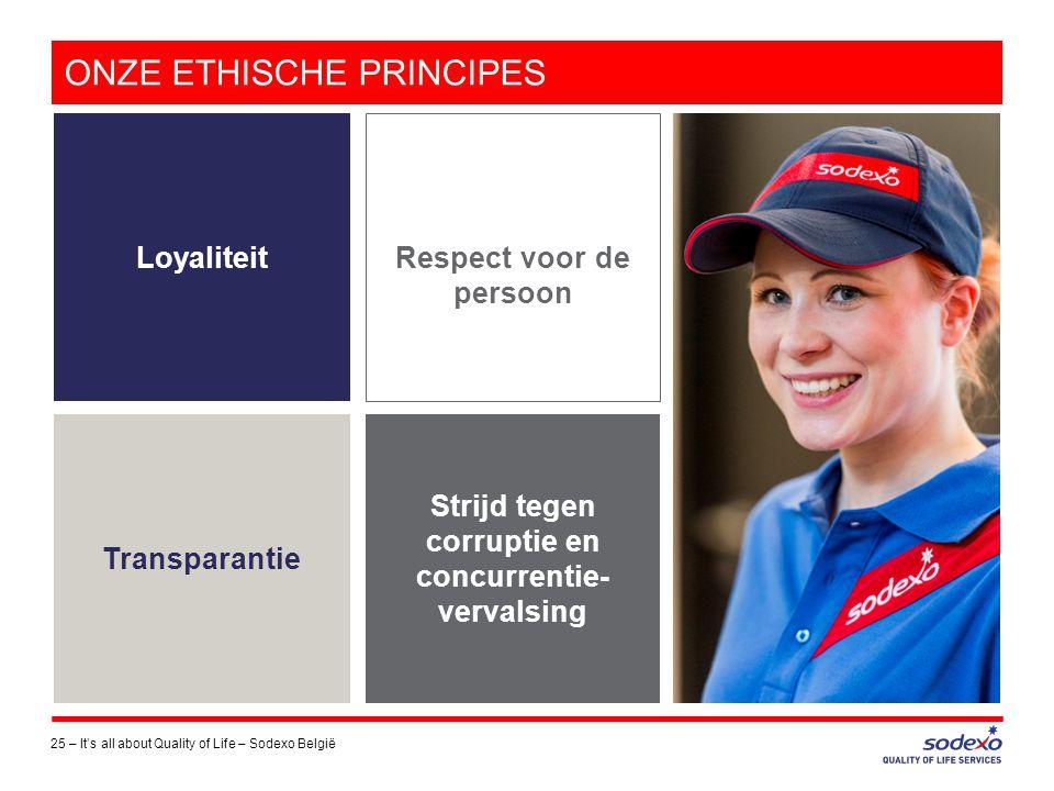 ONZE ETHISCHE PRINCIPES 25 –It's all about Quality of Life – Sodexo België Transparantie Strijd tegen corruptie en concurrentie- vervalsing Loyaliteit