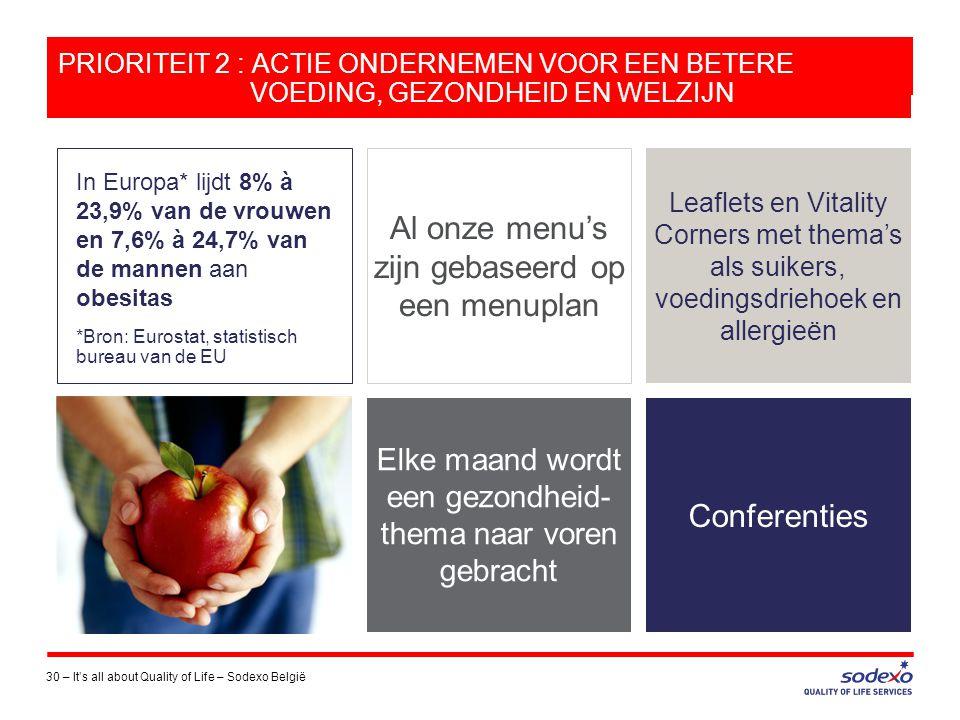 30 – It's all about Quality of Life – Sodexo België In Europa* lijdt 8% à 23,9% van de vrouwen en 7,6% à 24,7% van de mannen aan obesitas *Bron: Euros