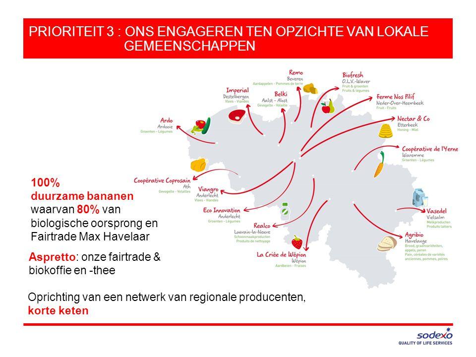 PRIORITEIT 3 : ONS ENGAGEREN TEN OPZICHTE VAN LOKALE GEMEENSCHAPPEN 100% duurzame bananen waarvan 80% van biologische oorsprong en Fairtrade Max Havel