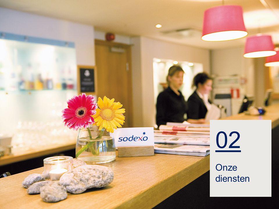 ONZE DIENSTEN 6 –It's all about Quality of Life – Sodexo België SODEXO IS WERELDLEIDER OP HET VLAK VAN QUALITY OF LIFE SERVICES On-site Services Benefits & Rewards Services Personal & Home Services
