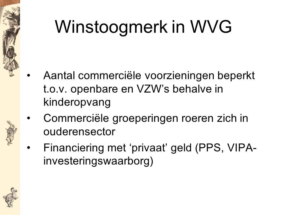 Winstoogmerk in WVG Aantal commerciële voorzieningen beperkt t.o.v.